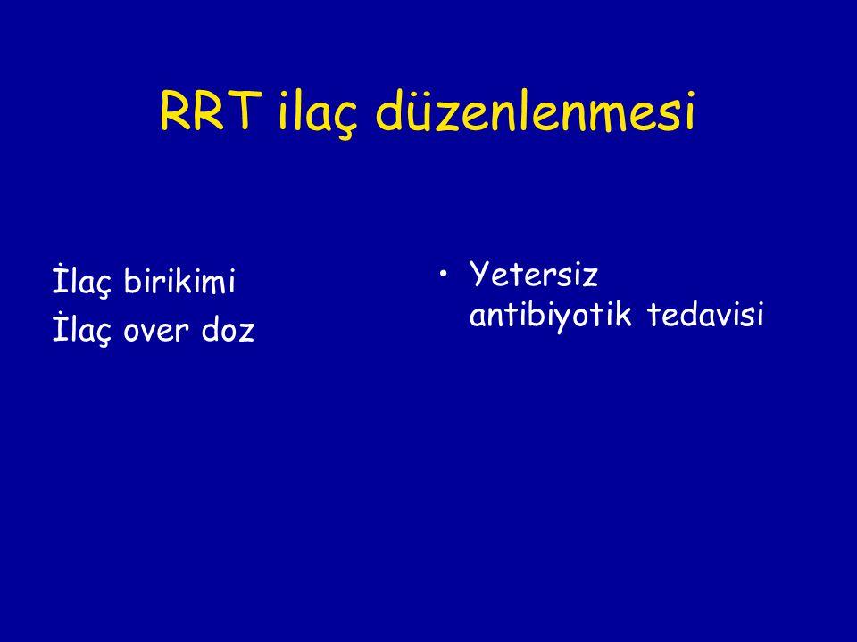RRT ilaç düzenlenmesi Yetersiz antibiyotik tedavisi İlaç birikimi