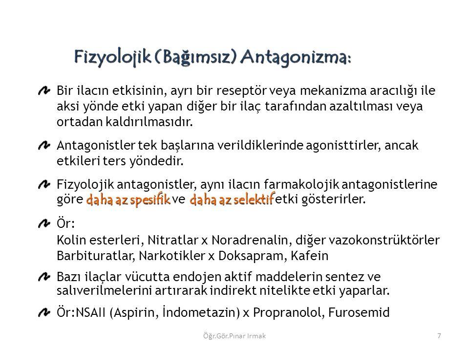 Fizyolojik (Bağımsız) Antagonizma: