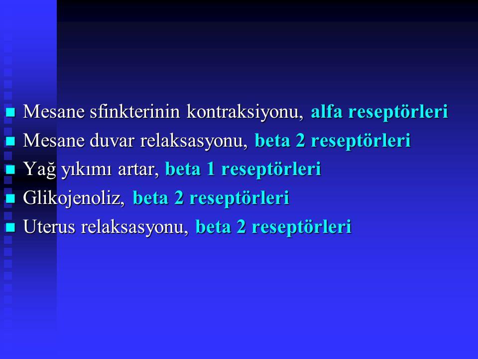 Mesane sfinkterinin kontraksiyonu, alfa reseptörleri