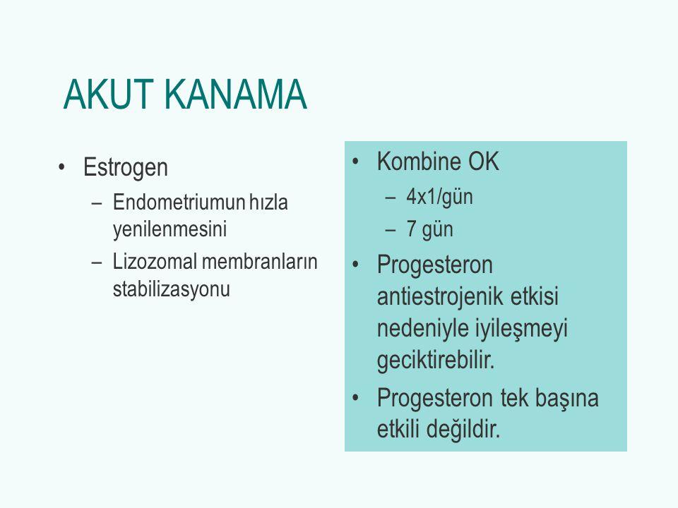 AKUT KANAMA Kombine OK. 4x1/gün. 7 gün. Progesteron antiestrojenik etkisi nedeniyle iyileşmeyi geciktirebilir.