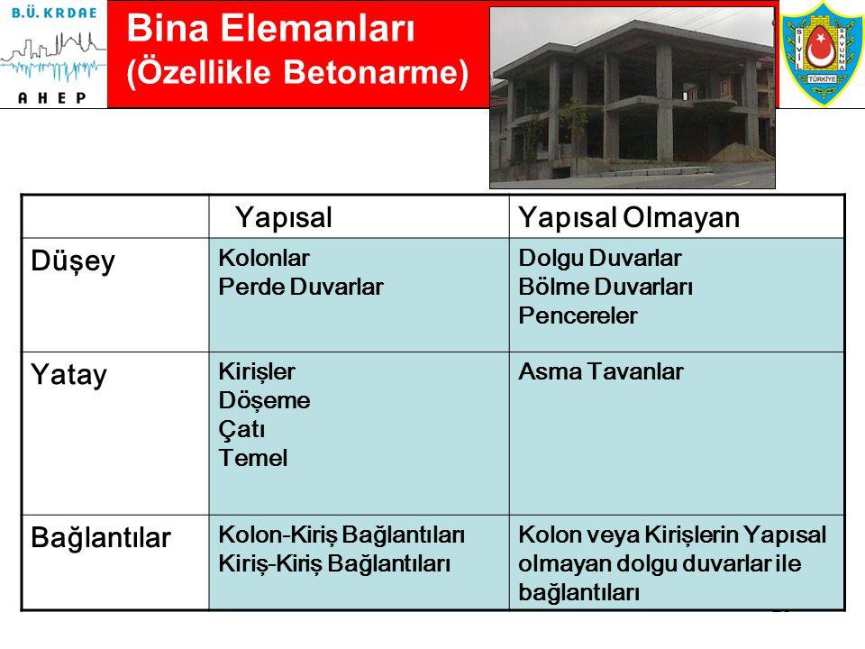Bina Elemanları (Özellikle Betonarme)