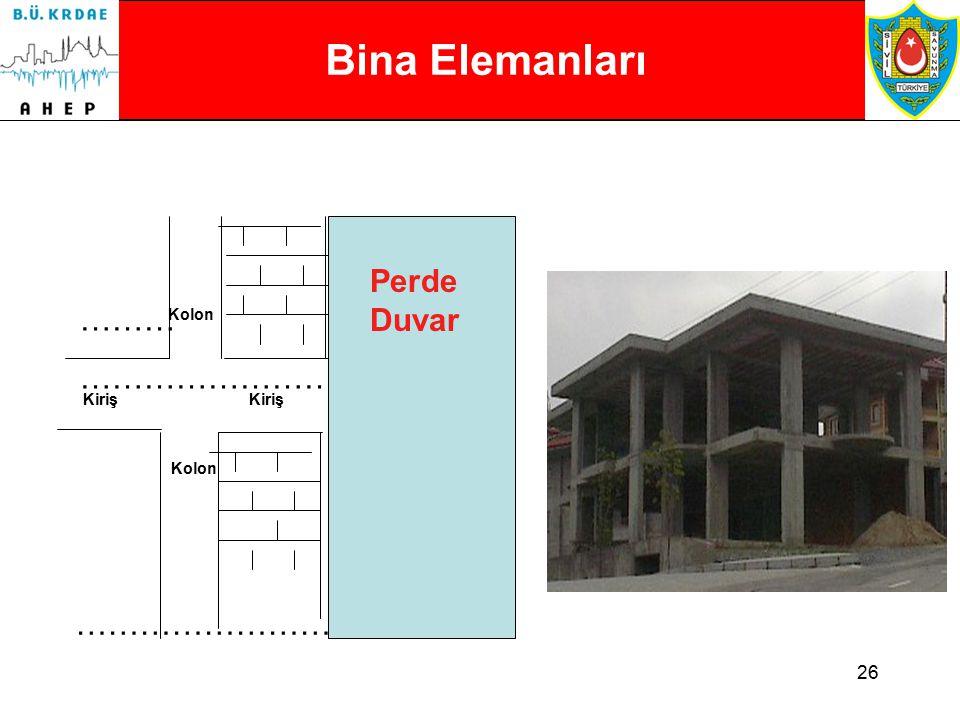 Bina Elemanları Perde Duvar Undamabed rc frame pix ……… ………………………