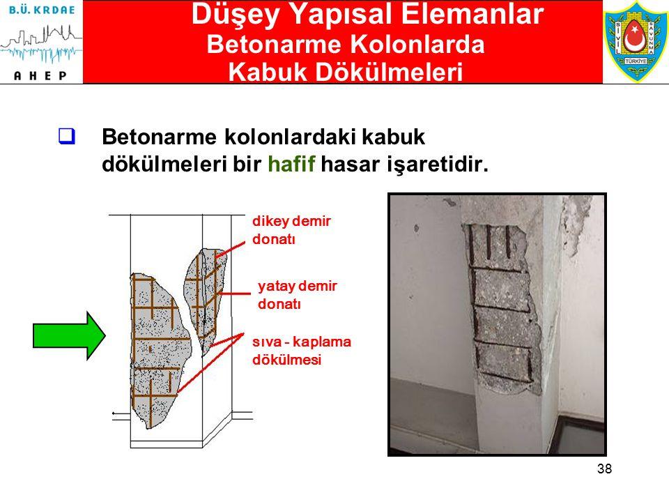 Düşey Yapısal Elemanlar Betonarme Kolonlarda Kabuk Dökülmeleri