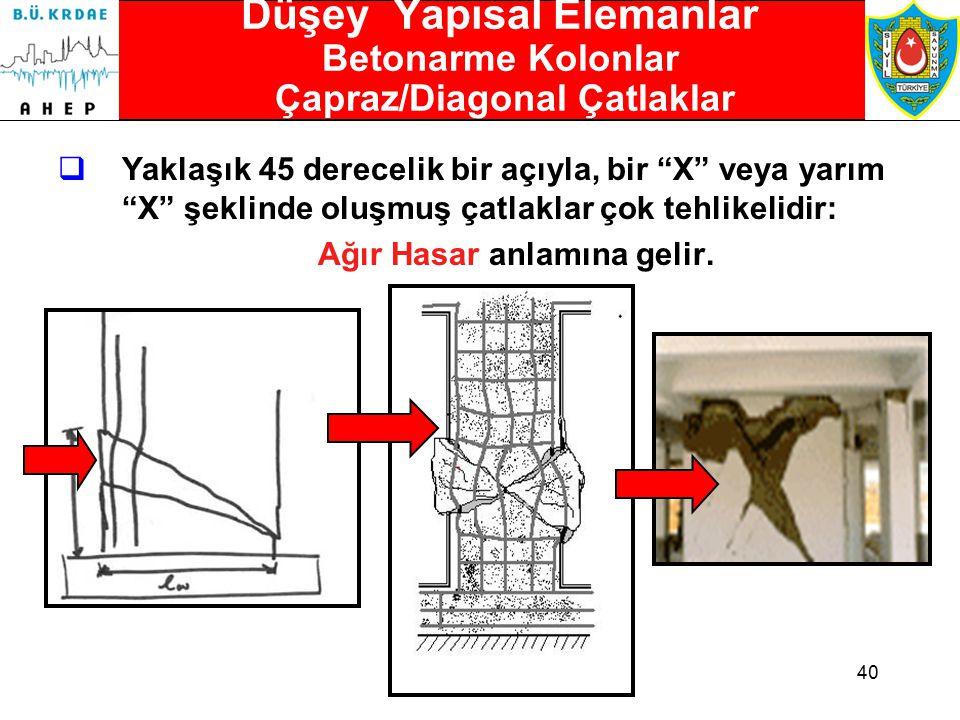 Düşey Yapısal Elemanlar Betonarme Kolonlar Çapraz/Diagonal Çatlaklar