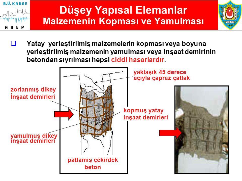 Düşey Yapısal Elemanlar Malzemenin Kopması ve Yamulması
