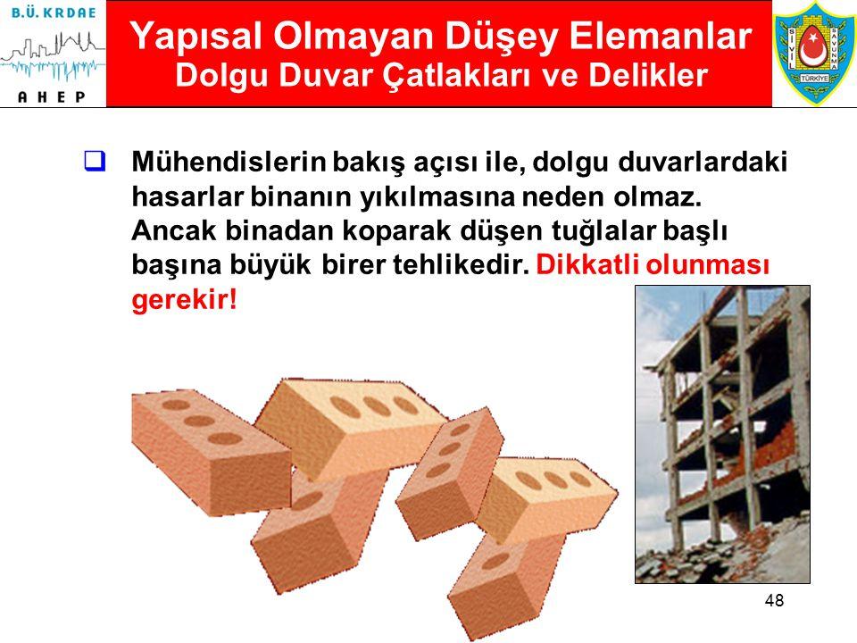 Yapısal Olmayan Düşey Elemanlar Dolgu Duvar Çatlakları ve Delikler