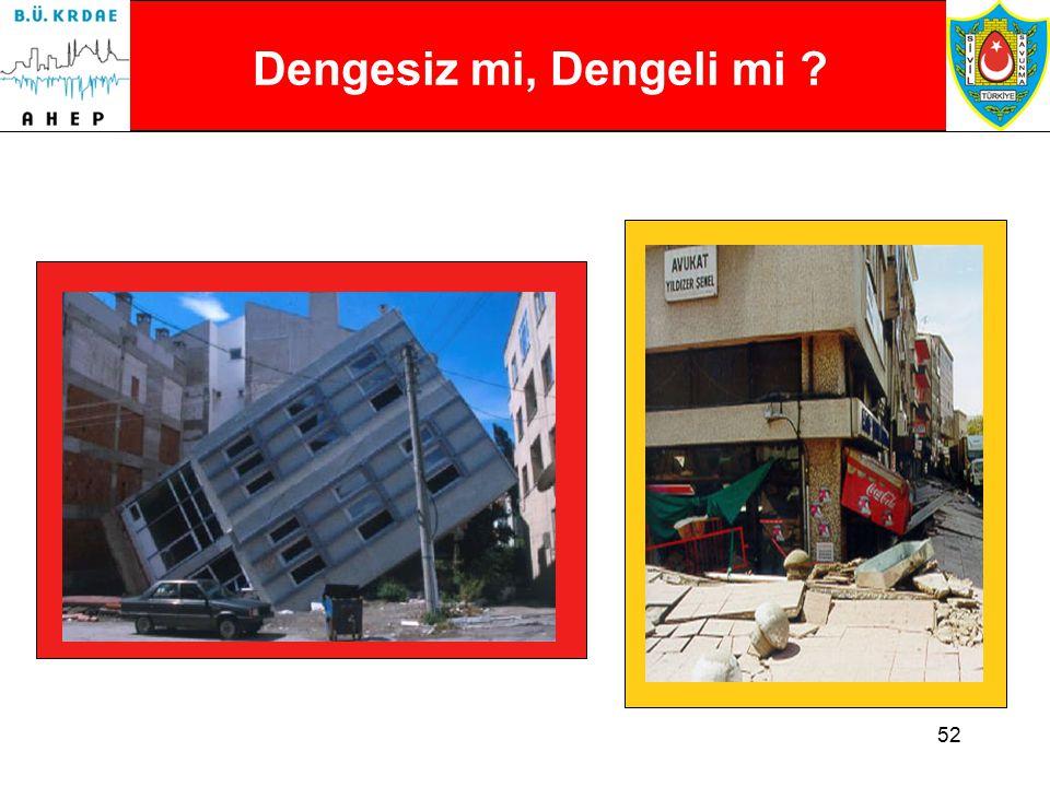 Dengesiz mi, Dengeli mi Find a stable liquefaction building, Vertical sinking. Dengesiz mi, Dengeli mi