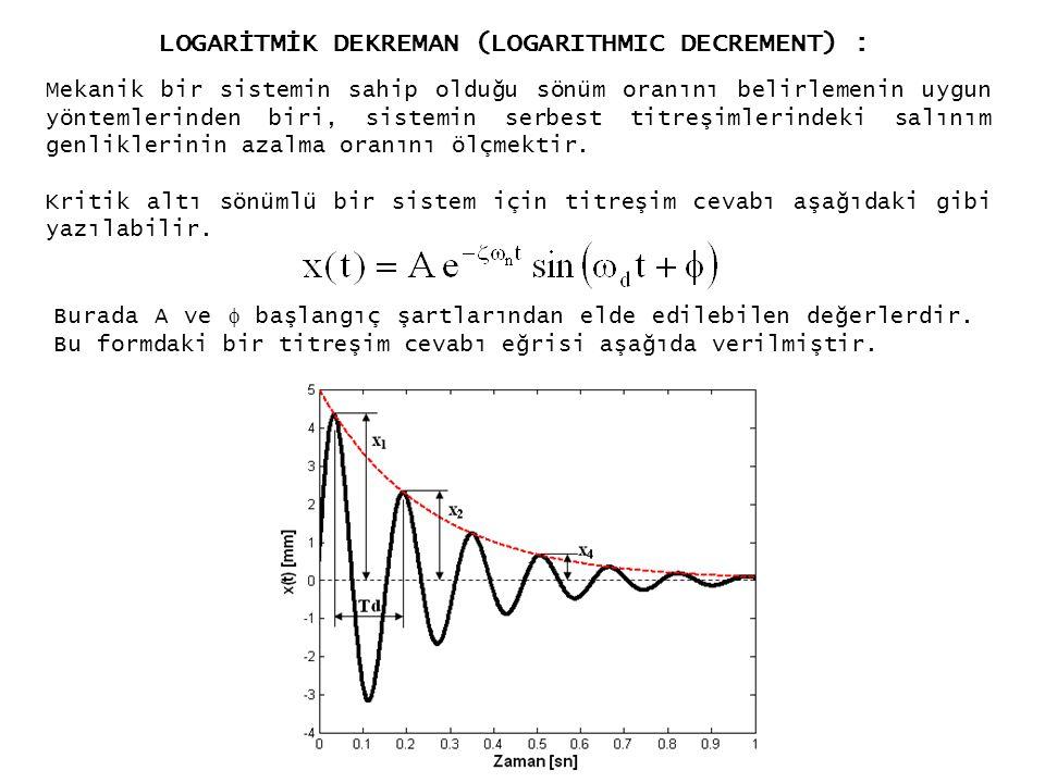 LOGARİTMİK DEKREMAN (LOGARITHMIC DECREMENT) :