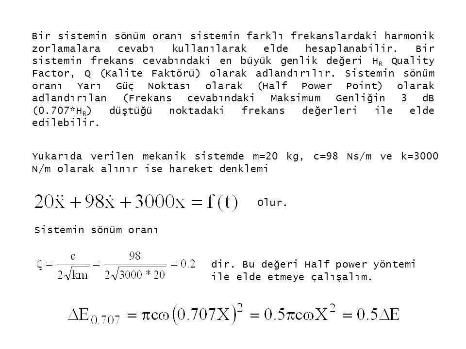 Bir sistemin sönüm oranı sistemin farklı frekanslardaki harmonik zorlamalara cevabı kullanılarak elde hesaplanabilir. Bir sistemin frekans cevabındaki en büyük genlik değeri HR Quality Factor, Q (Kalite Faktörü) olarak adlandırılır. Sistemin sönüm oranı Yarı Güç Noktası olarak (Half Power Point) olarak adlandırılan (Frekans cevabındaki Maksimum Genliğin 3 dB (0.707*HR) düştüğü noktadaki frekans değerleri ile elde edilebilir.
