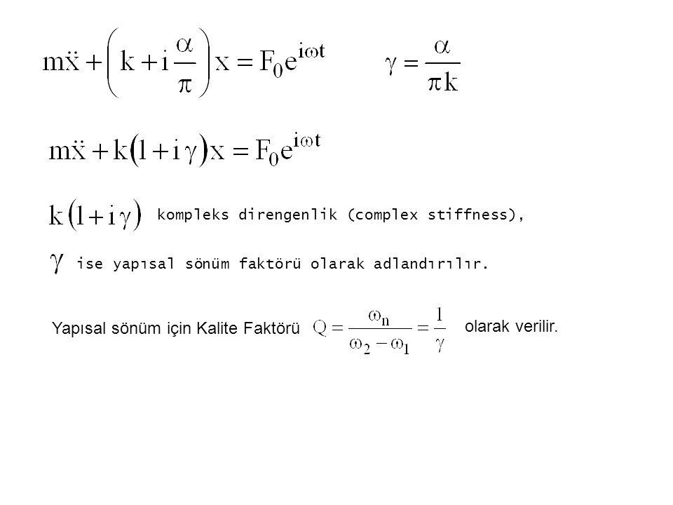 Yapısal sönüm için Kalite Faktörü olarak verilir.