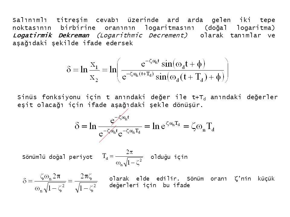 Salınımlı titreşim cevabı üzerinde ard arda gelen iki tepe noktasının birbirine oranının logaritmasını (doğal logaritma) Logatirmik Dekreman (Logarithmic Decrement) olarak tanımlar ve aşağıdaki şekilde ifade edersek