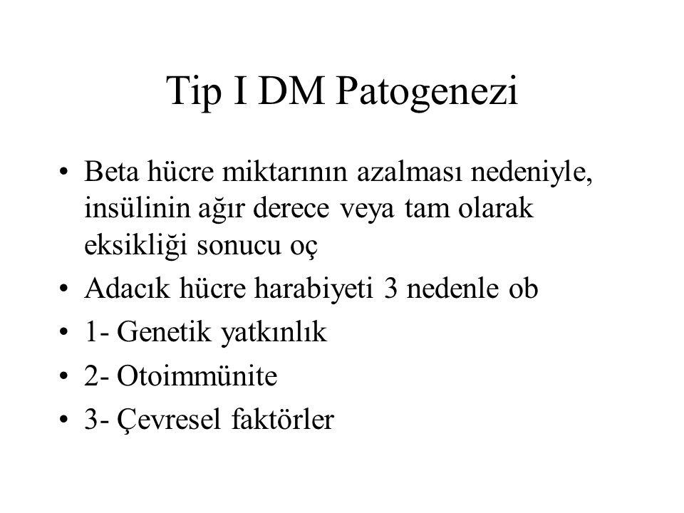 Tip I DM Patogenezi Beta hücre miktarının azalması nedeniyle, insülinin ağır derece veya tam olarak eksikliği sonucu oç.
