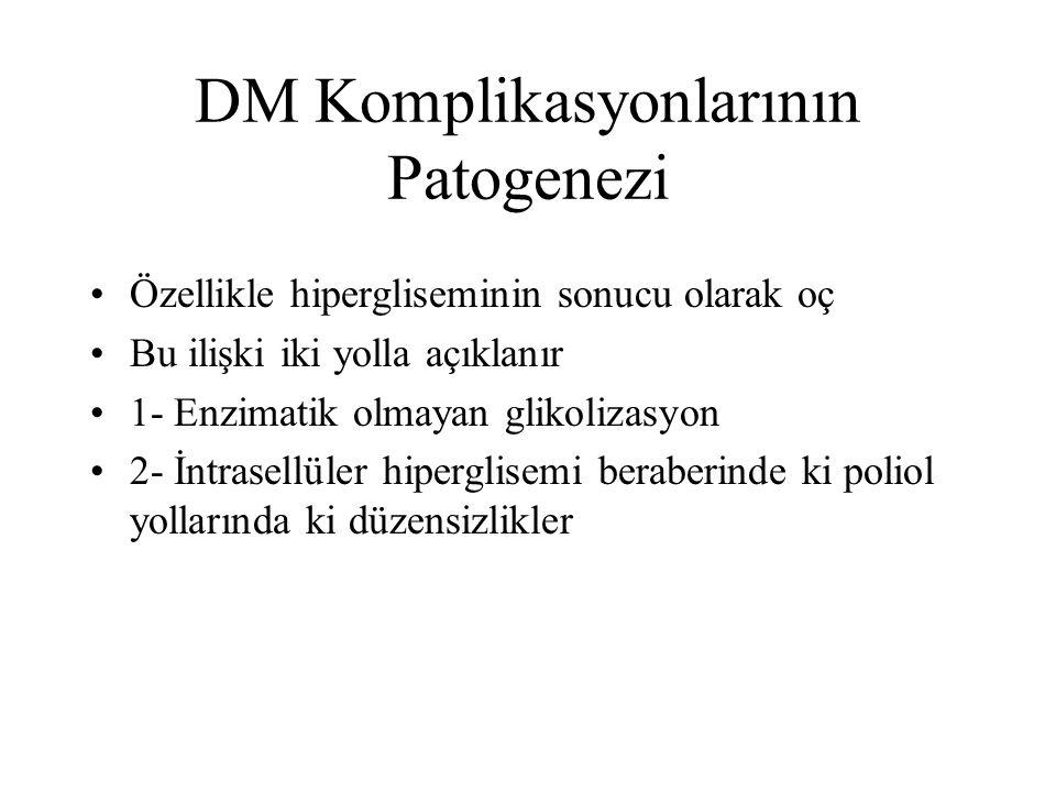 DM Komplikasyonlarının Patogenezi