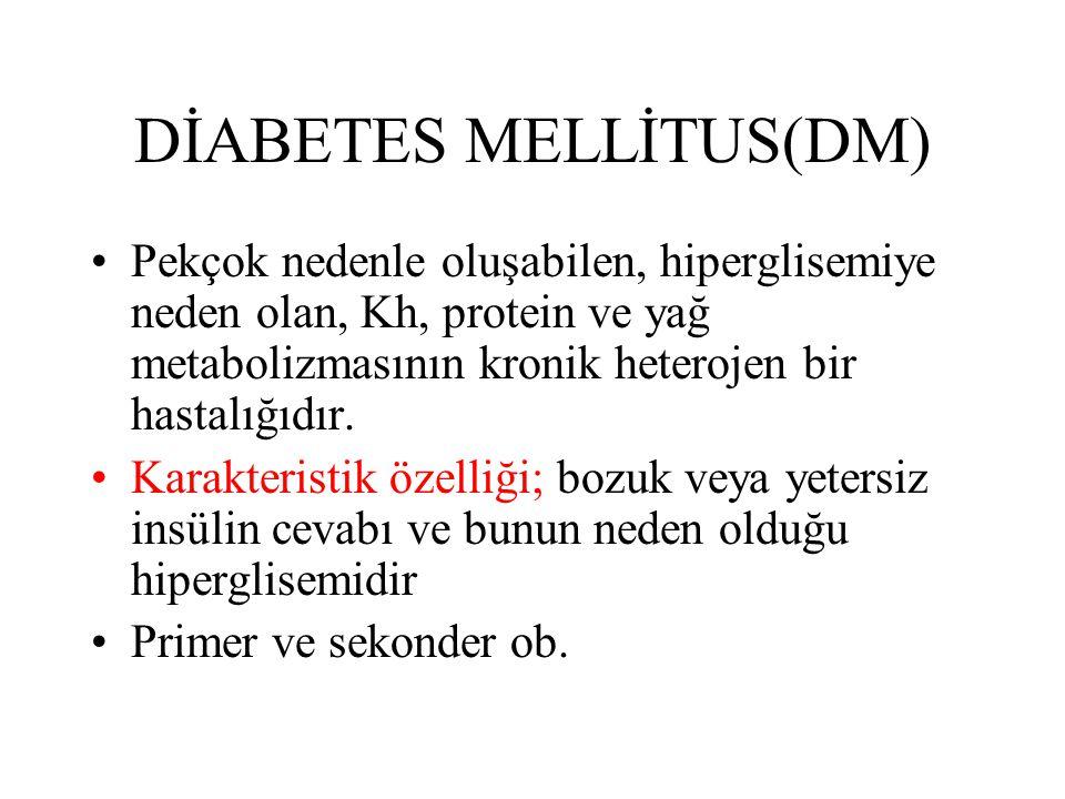 DİABETES MELLİTUS(DM)