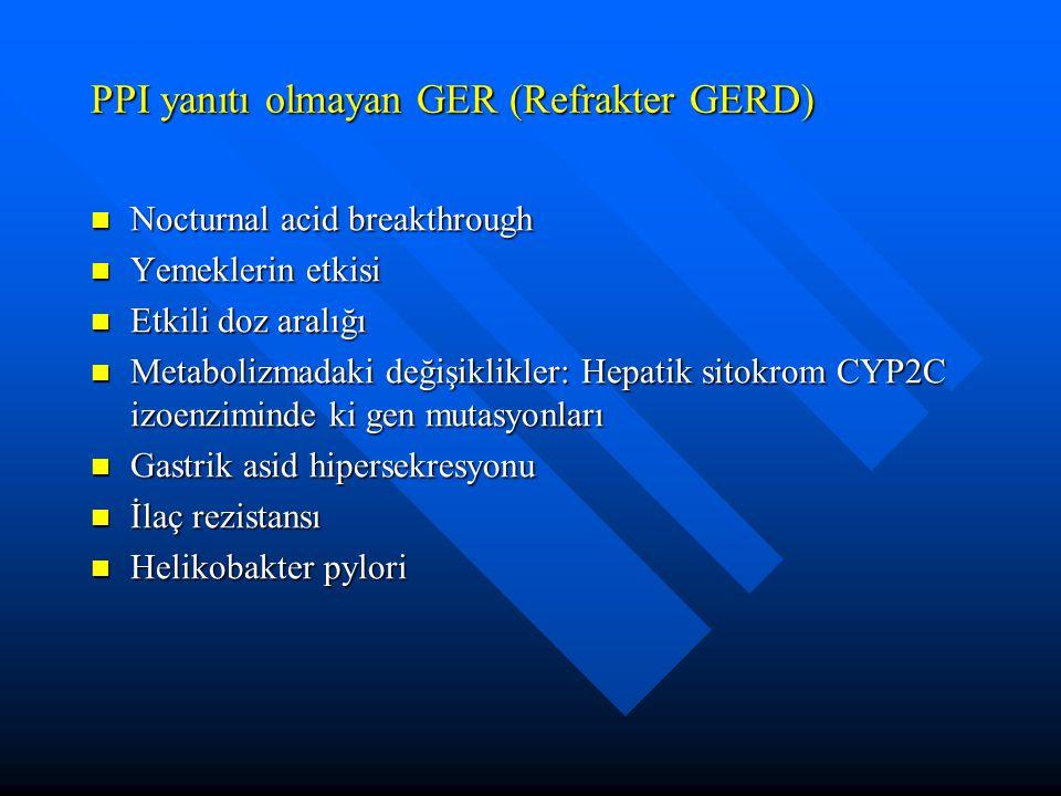 PPI yanıtı olmayan GER (Refrakter GERD)