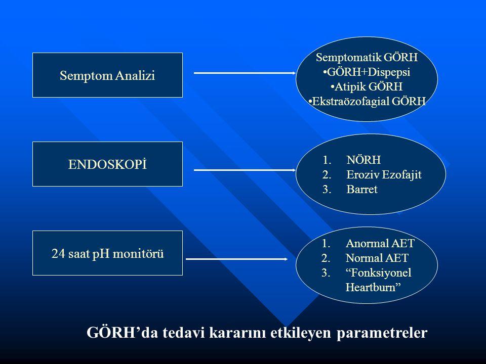 GÖRH'da tedavi kararını etkileyen parametreler