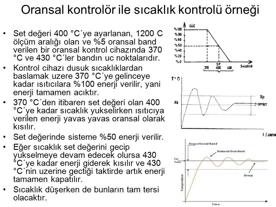 Oransal kontrolör ile sıcaklık kontrolü örneği
