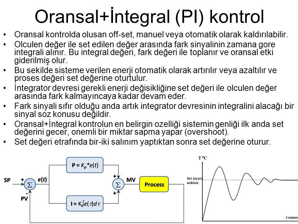 Oransal+İntegral (PI) kontrol