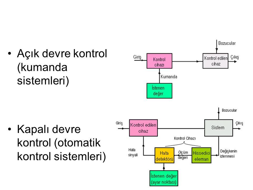Açık devre kontrol (kumanda sistemleri)