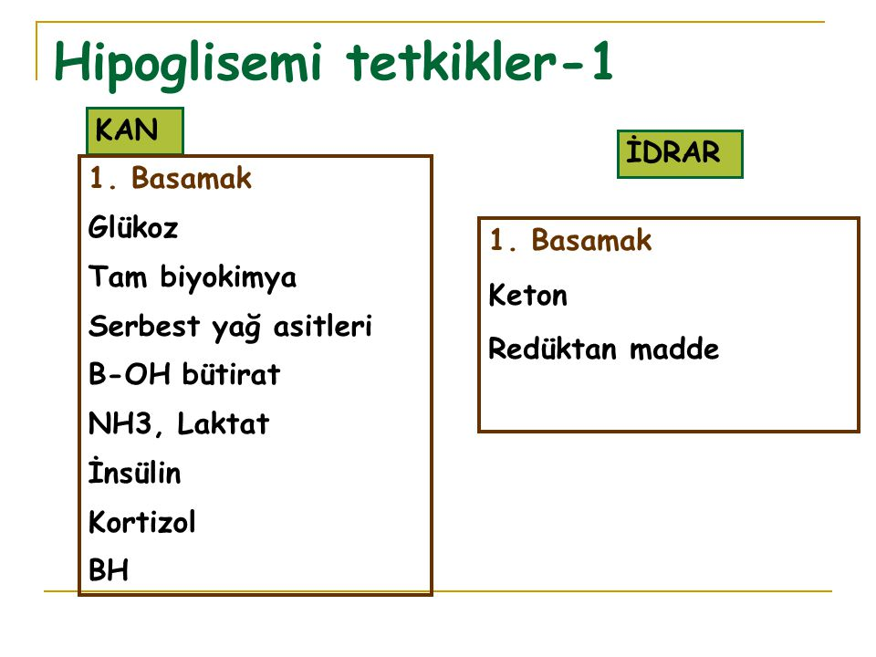 Hipoglisemi tetkikler-1
