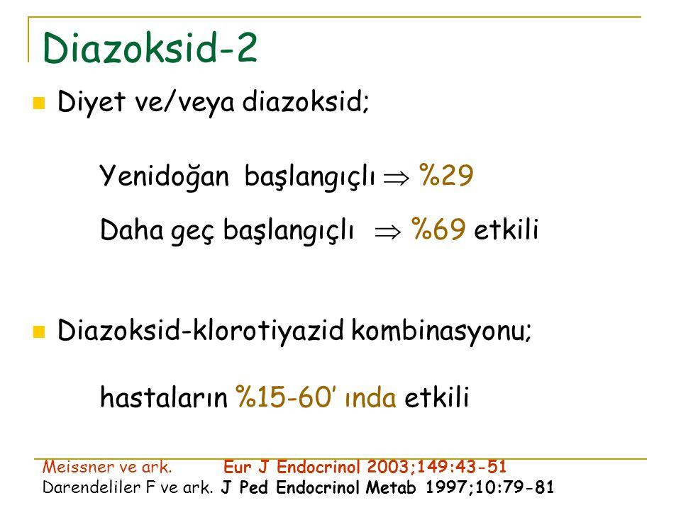 Diazoksid-2 Diyet ve/veya diazoksid; Yenidoğan başlangıçlı  %29