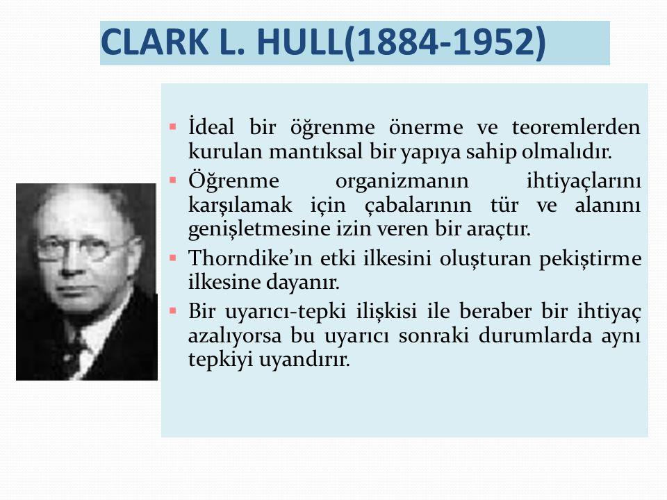 CLARK L. HULL(1884-1952) İdeal bir öğrenme önerme ve teoremlerden kurulan mantıksal bir yapıya sahip olmalıdır.