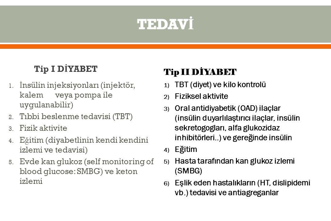 TEDAVİ Tip I DİYABET Tip II DİYABET TBT (diyet) ve kilo kontrolü