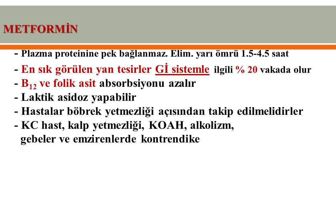 METFORMİN - Plazma proteinine pek bağlanmaz. Elim. yarı ömrü 1. 5-4