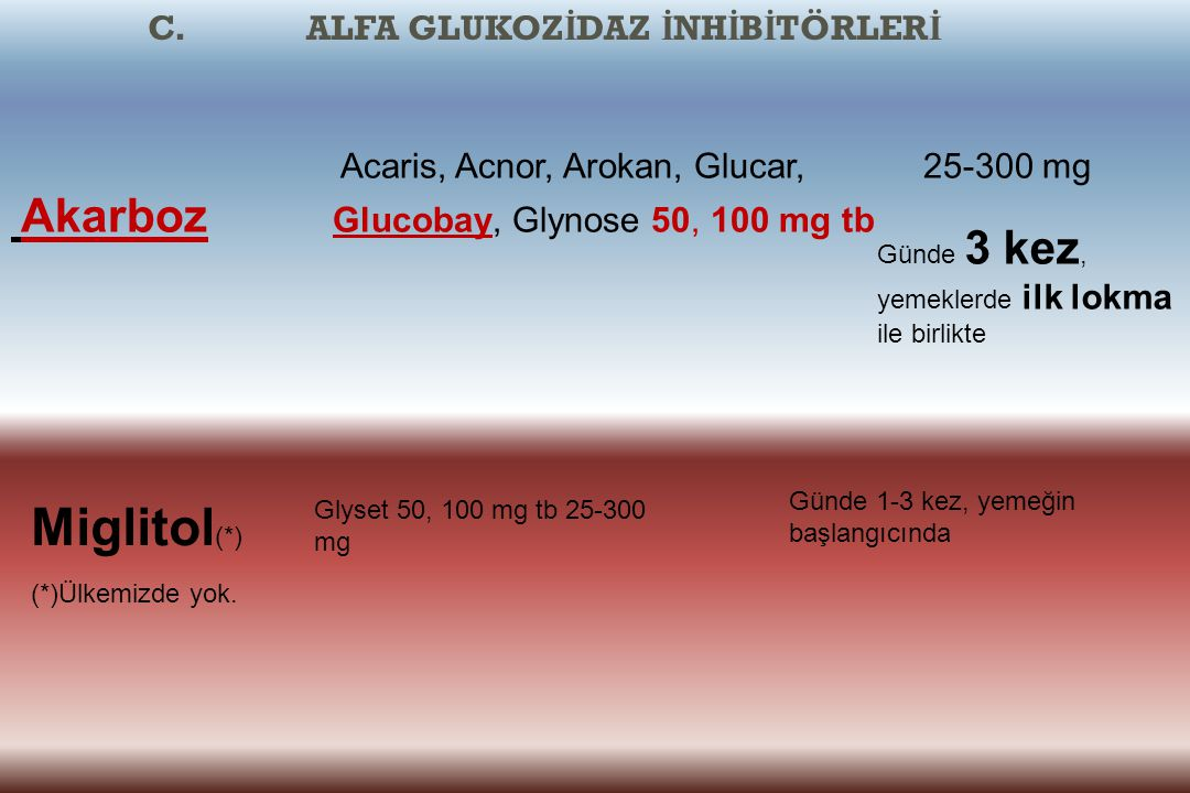 Miglitol(*) C. ALFA GLUKOZİDAZ İNHİBİTÖRLERİ