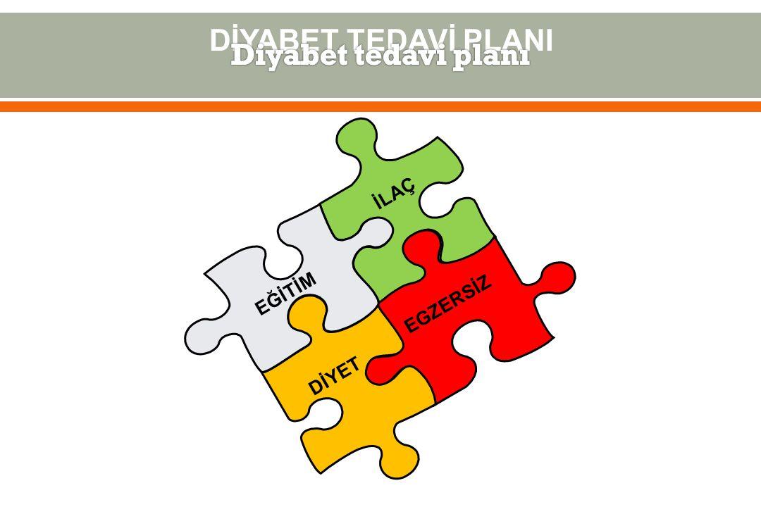 DİYABET TEDAVİ PLANI Diyabet tedavi planı İLAÇ EGZERSİZ EĞİTİM DİYET
