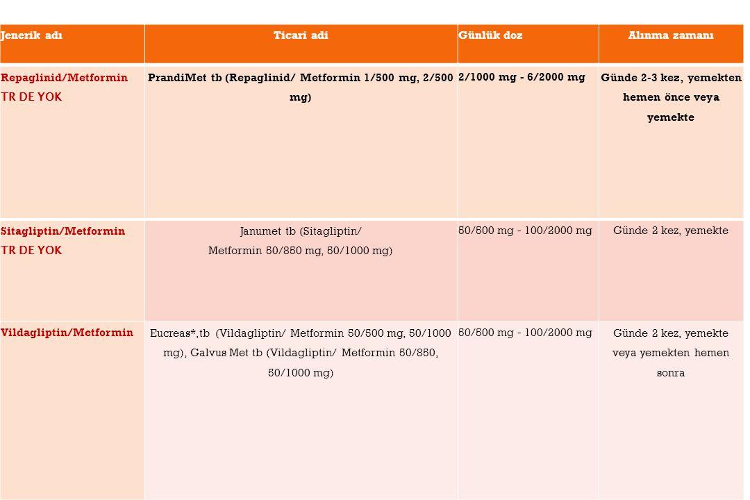 Repaglinid/Metformin TR DE YOK