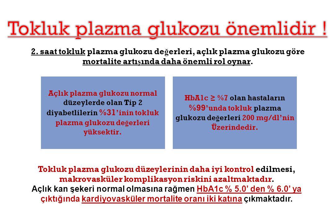 Tokluk plazma glukozu önemlidir !