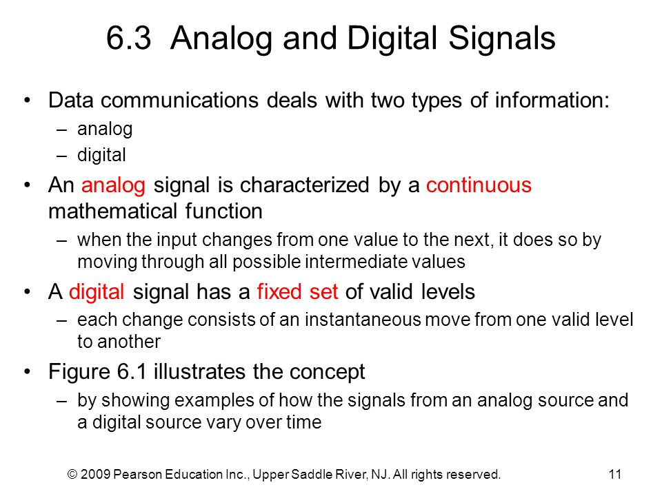 6.3 Analog and Digital Signals