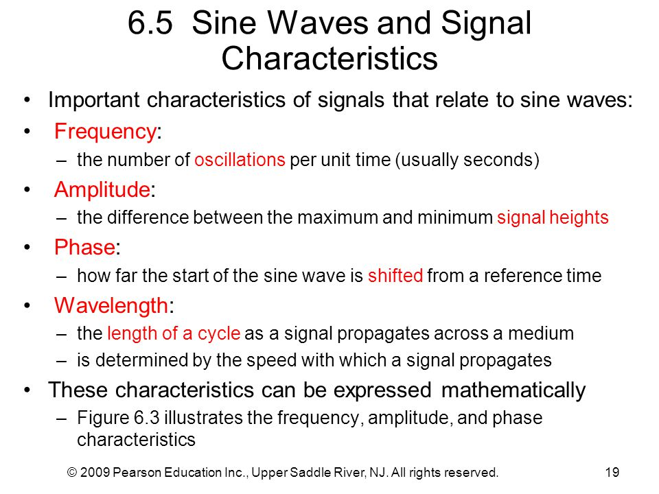 6.5 Sine Waves and Signal Characteristics