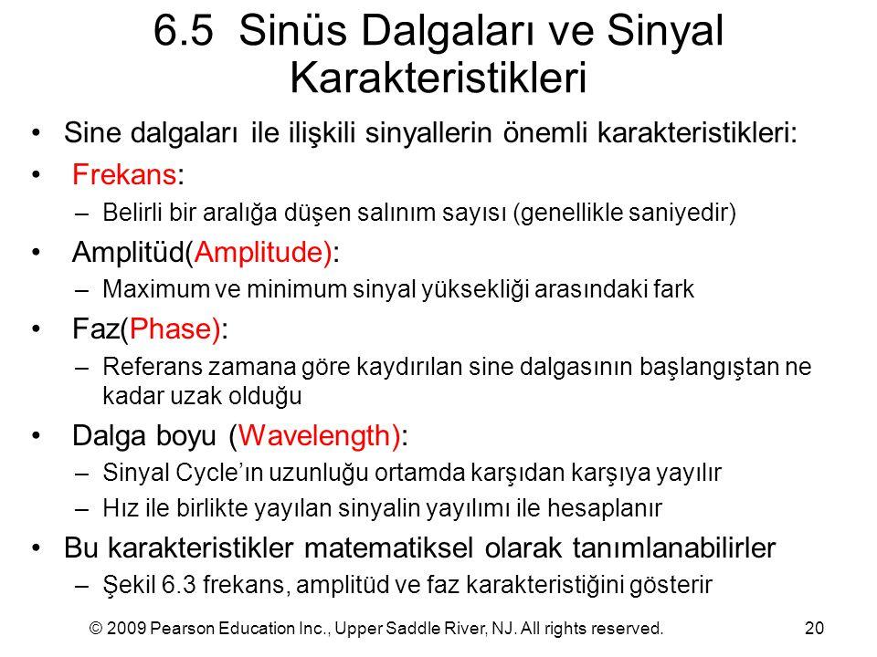 6.5 Sinüs Dalgaları ve Sinyal Karakteristikleri