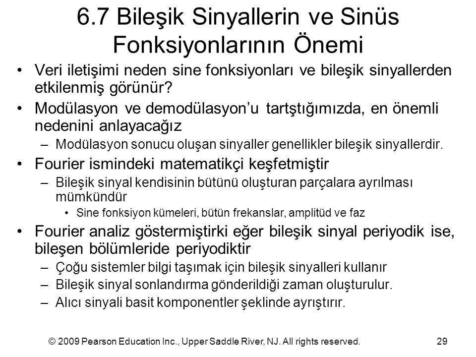 6.7 Bileşik Sinyallerin ve Sinüs Fonksiyonlarının Önemi