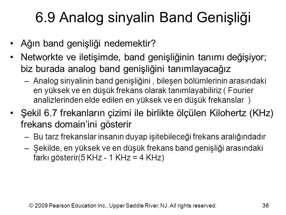 6.9 Analog sinyalin Band Genişliği