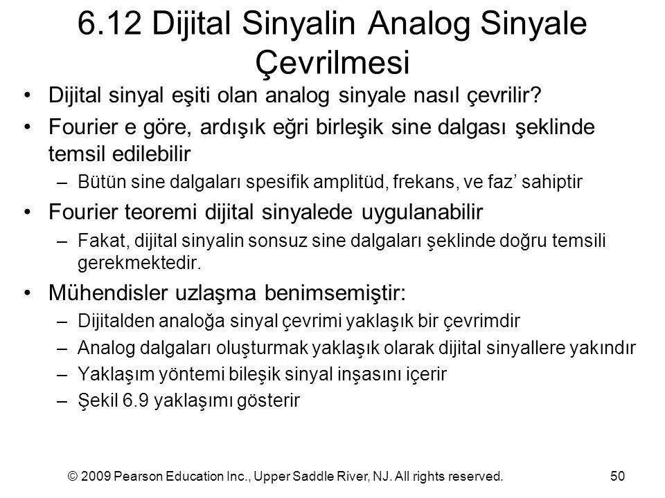6.12 Dijital Sinyalin Analog Sinyale Çevrilmesi