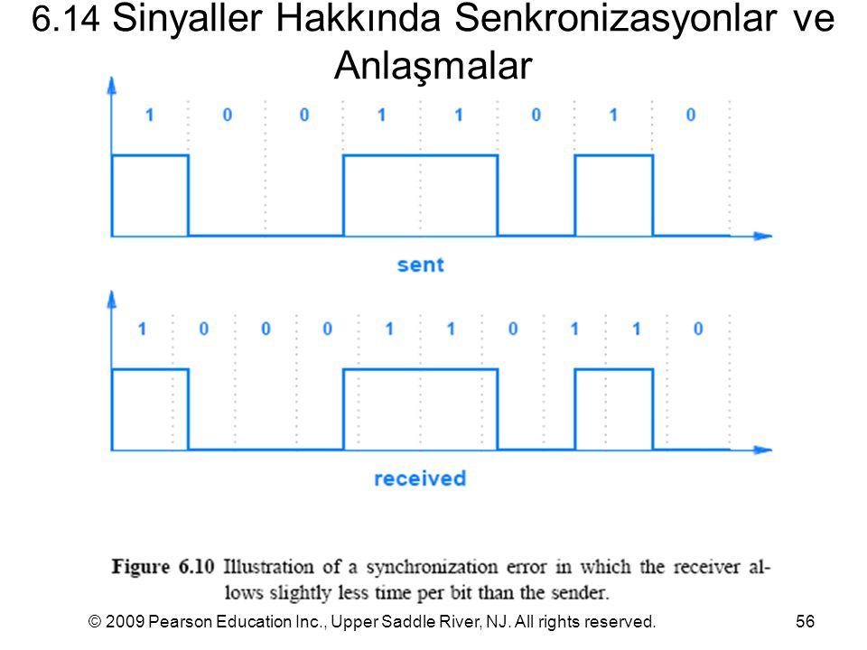 6.14 Sinyaller Hakkında Senkronizasyonlar ve Anlaşmalar
