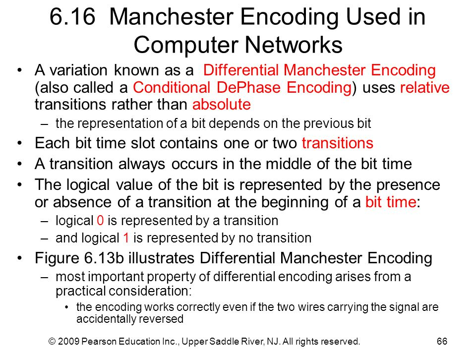 6.16 Manchester Encoding Used in Computer Networks