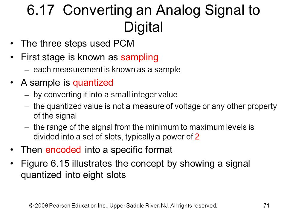 6.17 Converting an Analog Signal to Digital