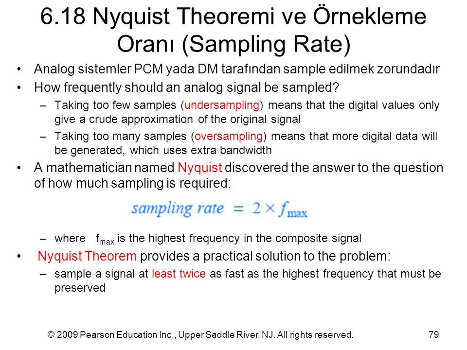 6.18 Nyquist Theoremi ve Örnekleme Oranı (Sampling Rate)