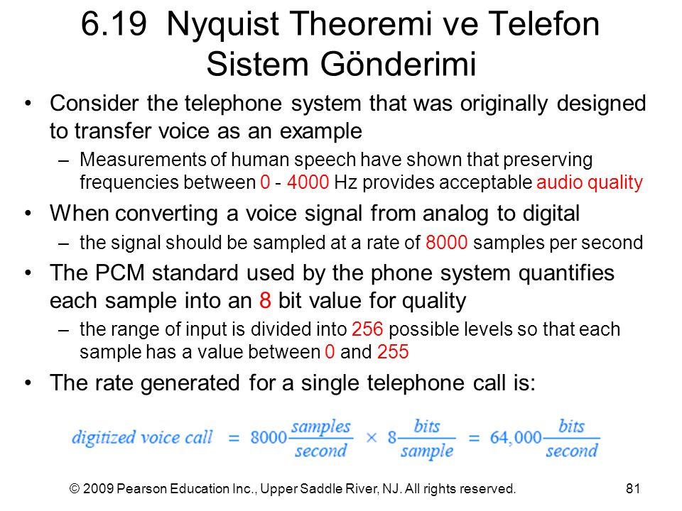 6.19 Nyquist Theoremi ve Telefon Sistem Gönderimi
