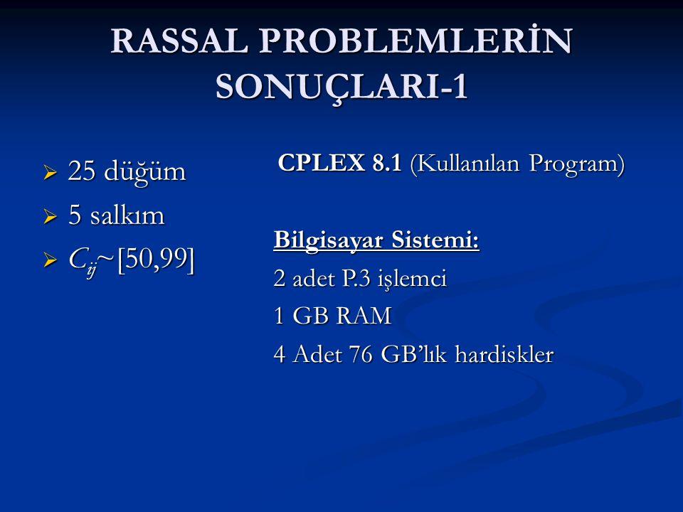 RASSAL PROBLEMLERİN SONUÇLARI-1