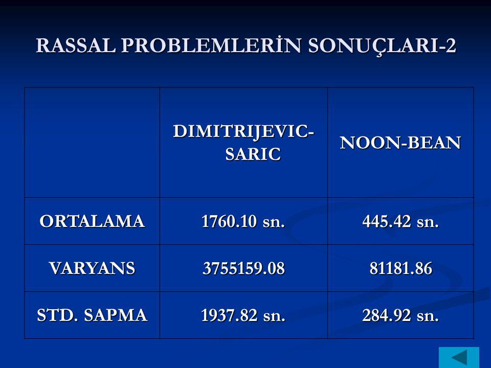 RASSAL PROBLEMLERİN SONUÇLARI-2