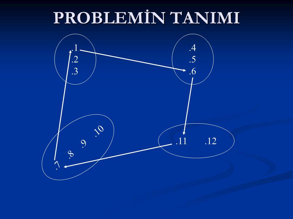 PROBLEMİN TANIMI .1 .2 .3 .4 .5 .6 .7 .8 .9 .10 .11 .12