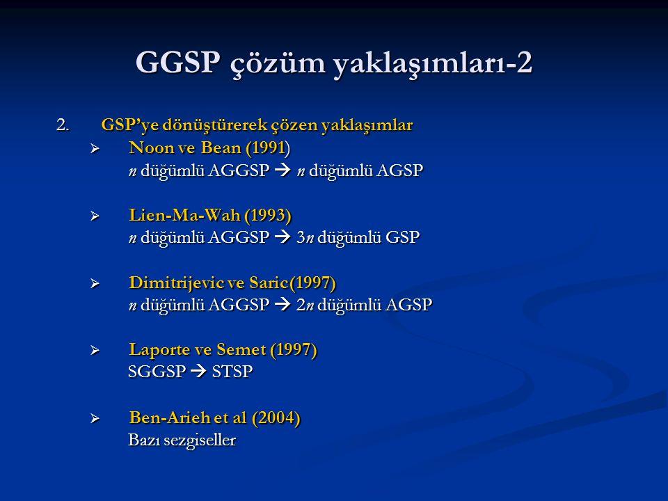 GGSP çözüm yaklaşımları-2