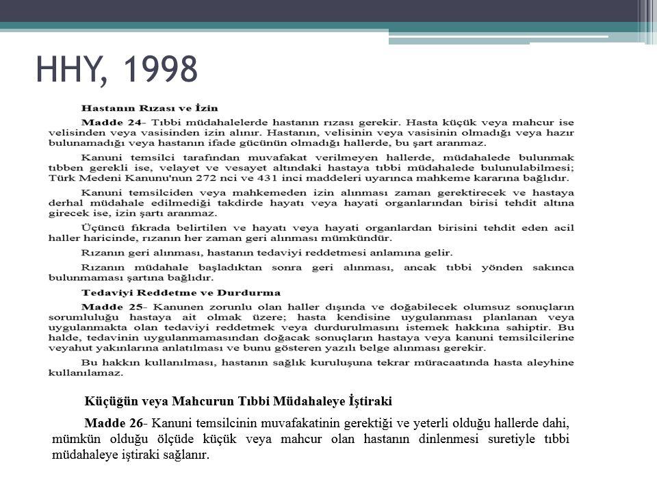 HHY, 1998