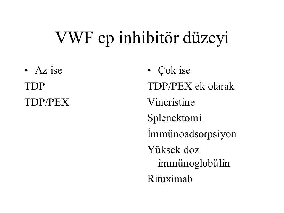 VWF cp inhibitör düzeyi