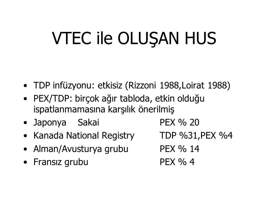 VTEC ile OLUŞAN HUS TDP infüzyonu: etkisiz (Rizzoni 1988,Loirat 1988)